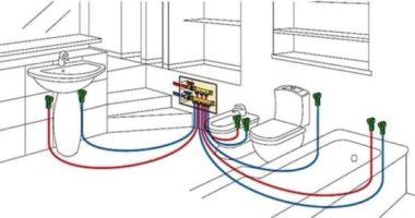 impianto-idraulico-casa-azienda-idraulici-palermo