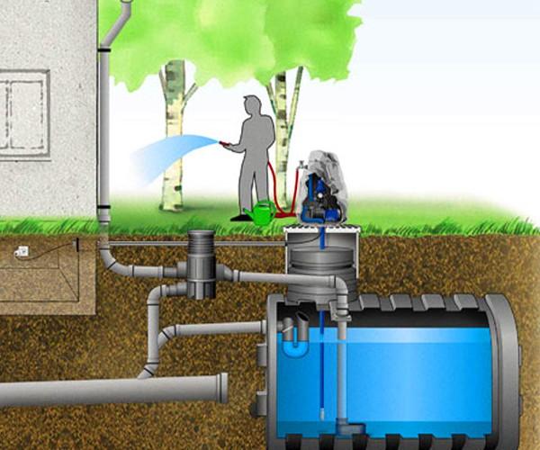 come-riutilizzare-l'acqua-piovana