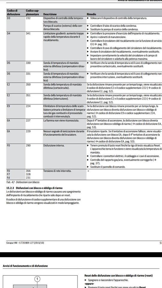 libretto caldaia junkers errori e codici