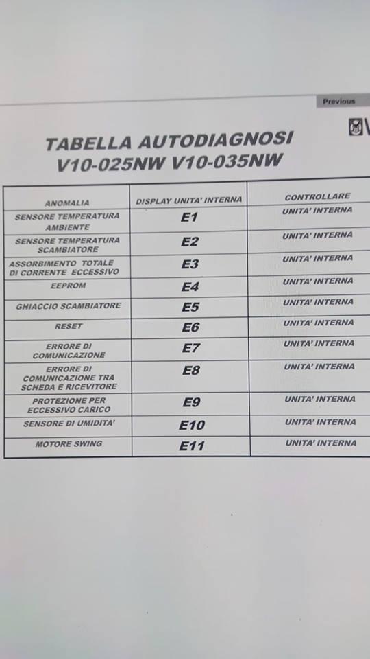 tabella errori o anomalie pompa di calore vailant errore E7