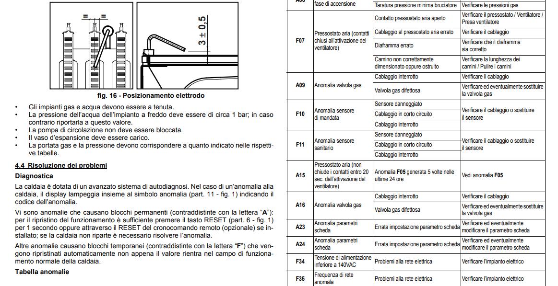 manutenzione caldaia ferroli divacondens